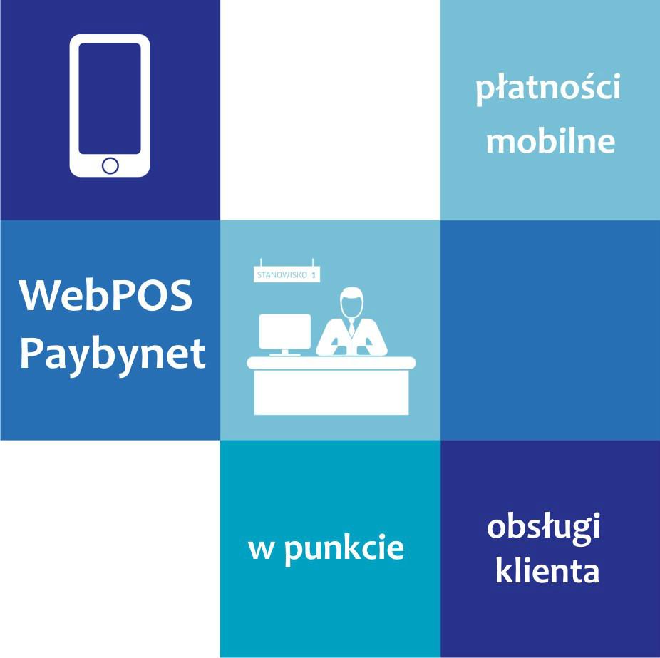 WebPOS Paybynet